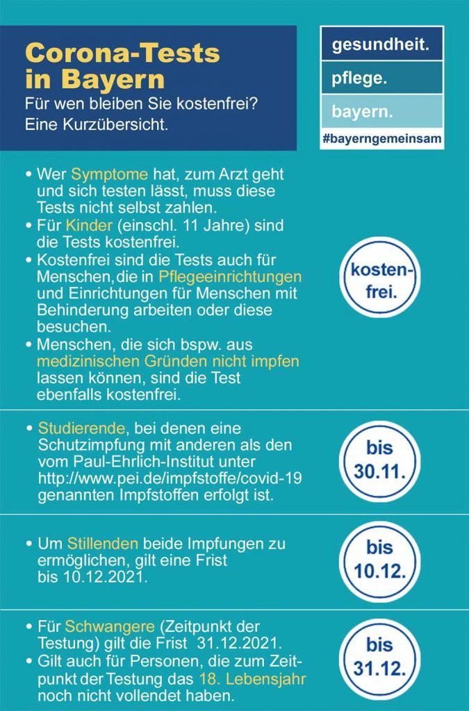 Coronatests in Bayern - wann kostenfrei?