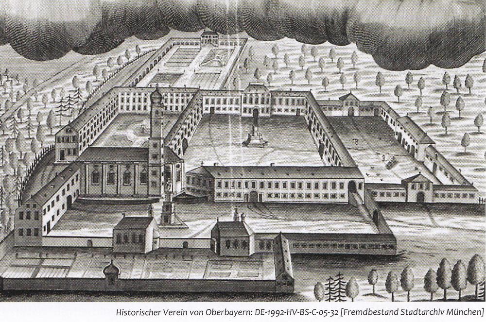 Weyarner Klosterhöfe